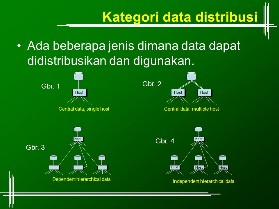 Kategori data distribusi