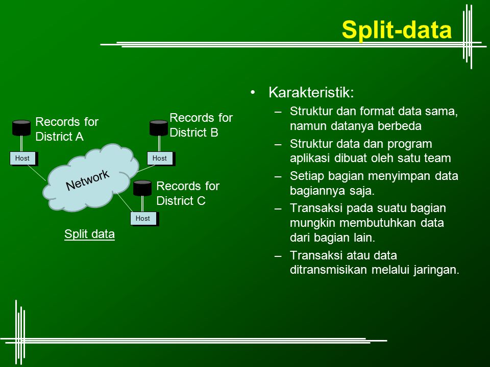 Split-data Karakteristik: