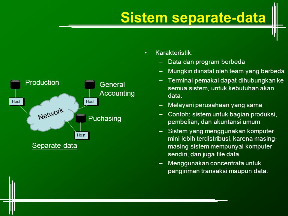 Sistem separate-data Production General Accounting Network Puchasing