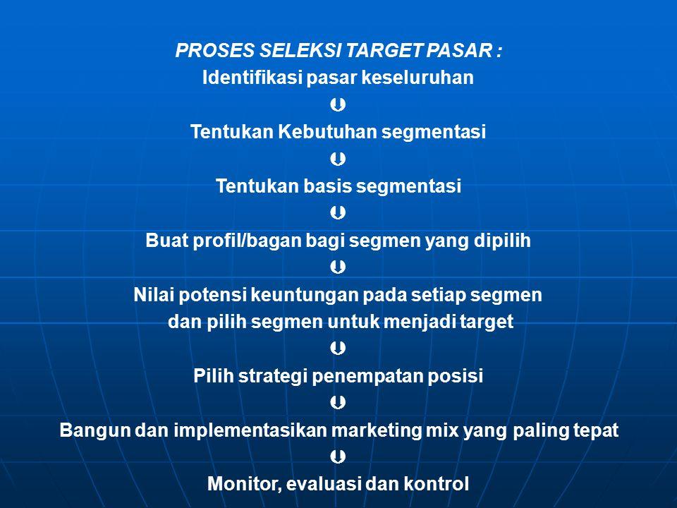 PROSES SELEKSI TARGET PASAR : Identifikasi pasar keseluruhan 