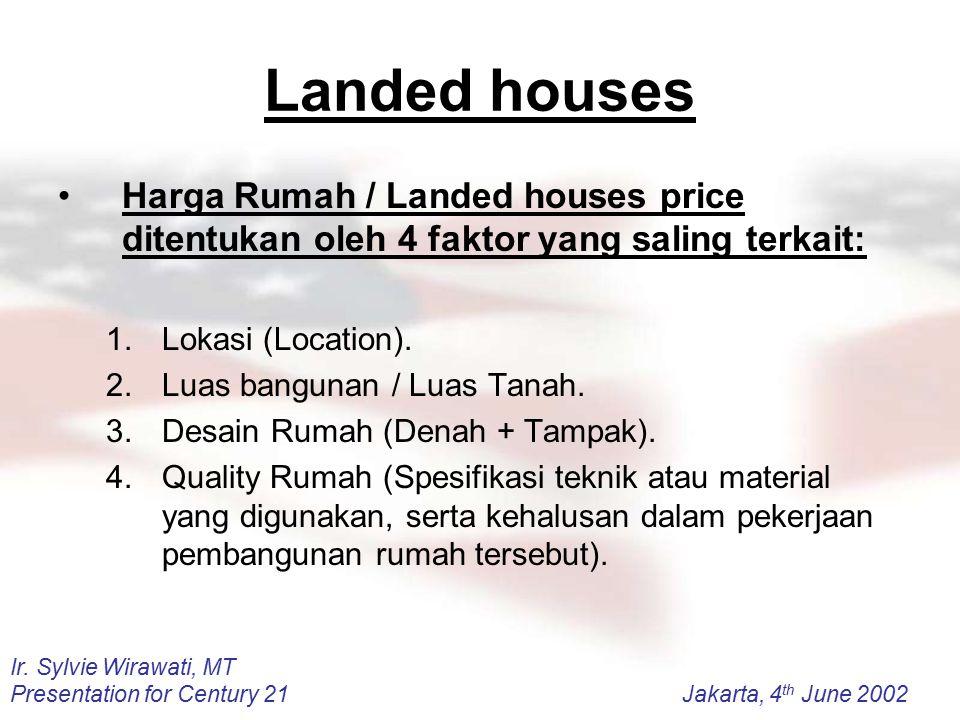 Landed houses Harga Rumah / Landed houses price ditentukan oleh 4 faktor yang saling terkait: Lokasi (Location).