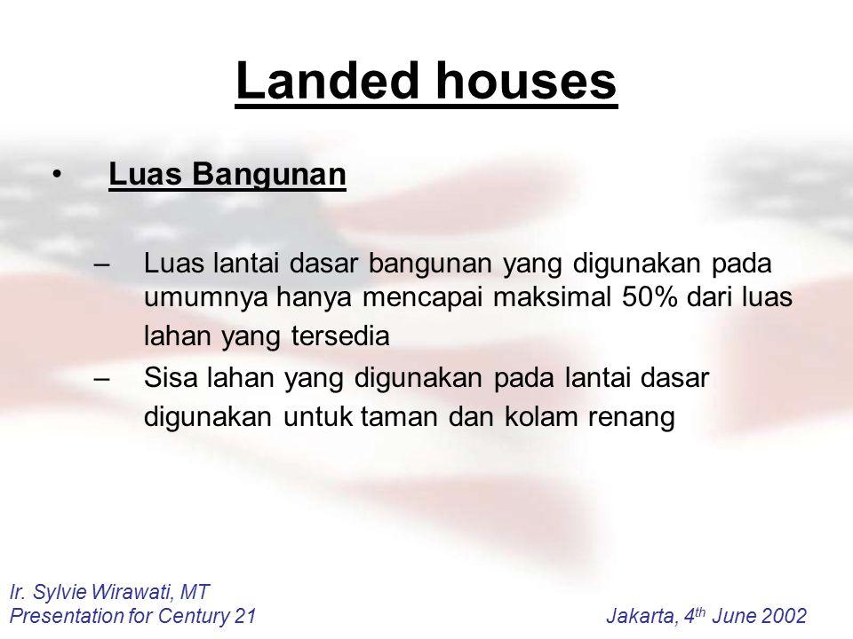 Landed houses Luas Bangunan