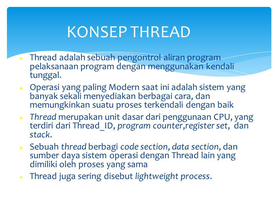KONSEP THREAD Thread adalah sebuah pengontrol aliran program pelaksanaan program dengan menggunakan kendali tunggal.