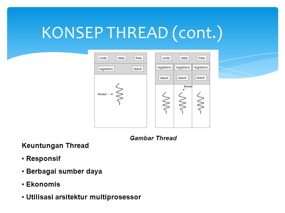 KONSEP THREAD (cont.) Keuntungan Thread Responsif Berbagai sumber daya
