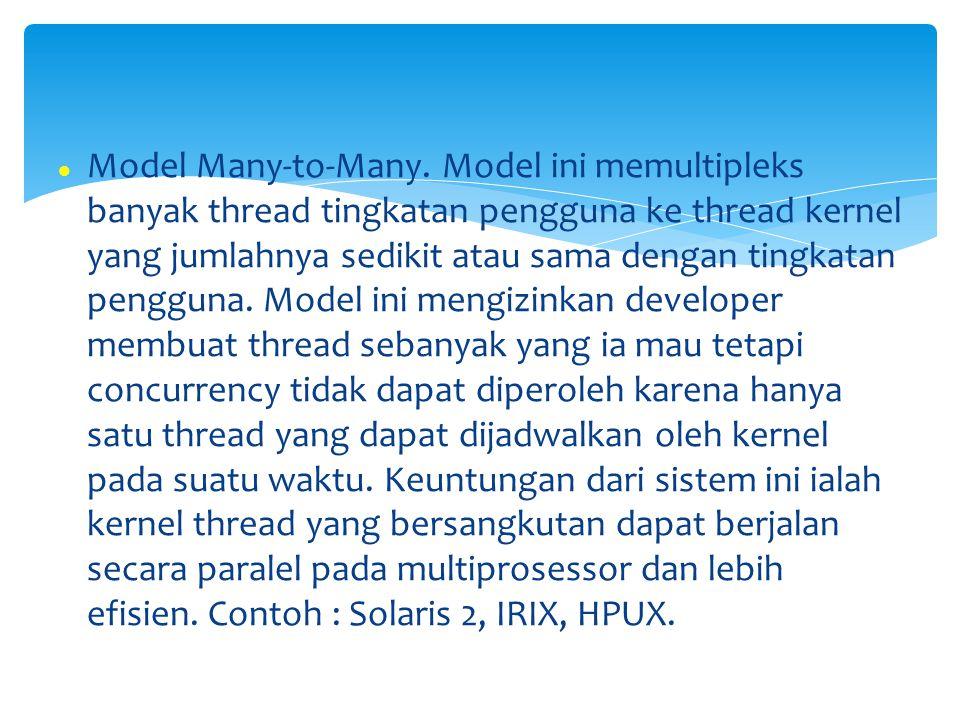 Model Many-to-Many.
