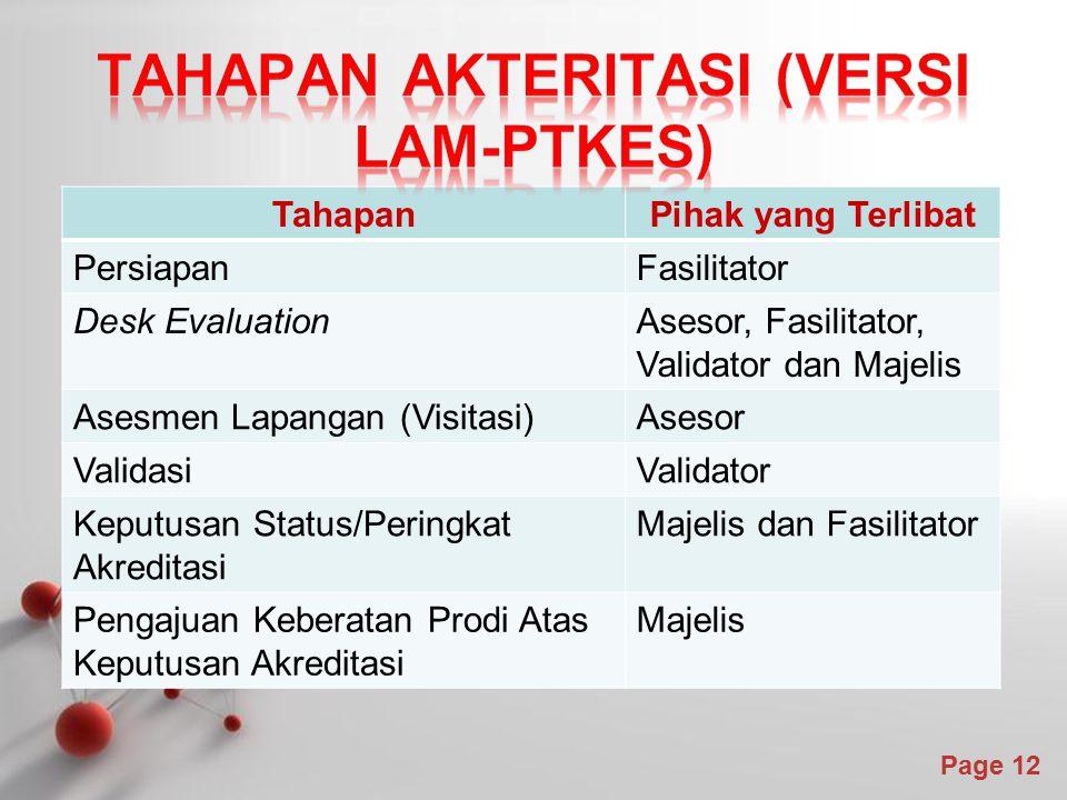 TAHAPAN akteritasi (VERSI LAM-PTKes)