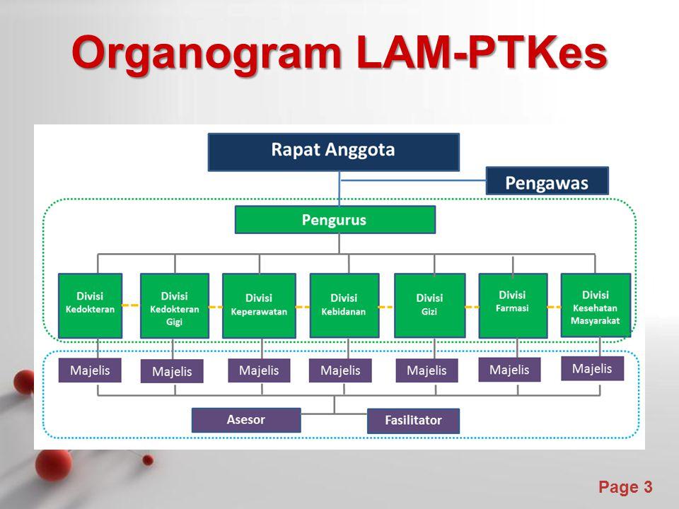 Organogram LAM-PTKes