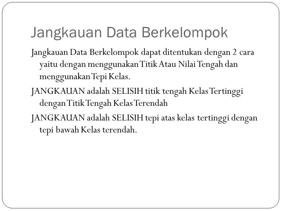 Jangkauan Data Berkelompok