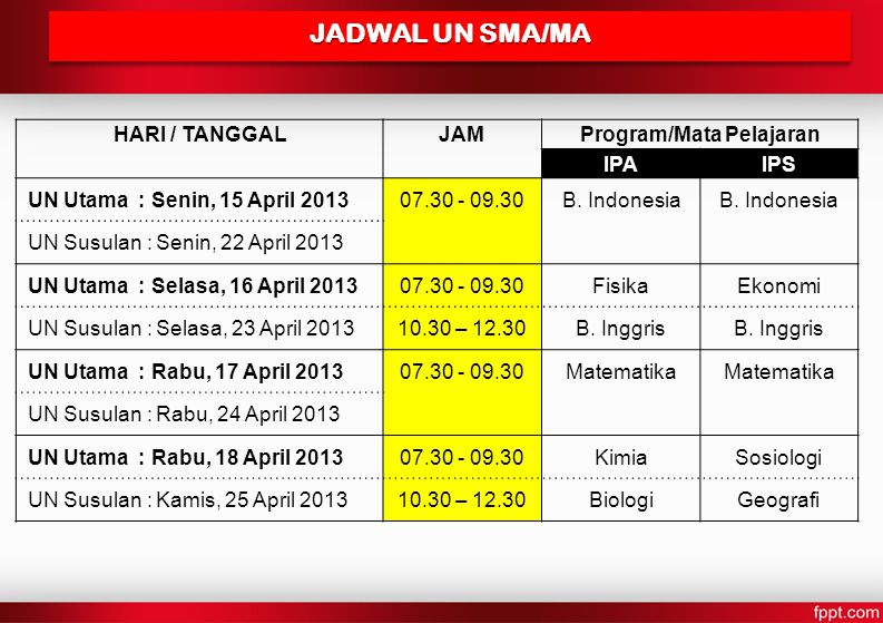 Program/Mata Pelajaran