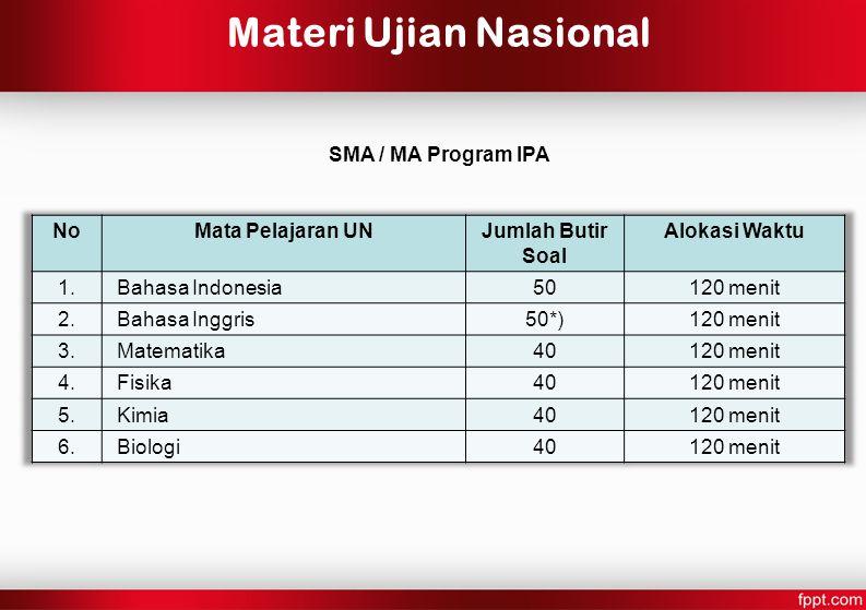 Materi Ujian Nasional SMA / MA Program IPA No Mata Pelajaran UN