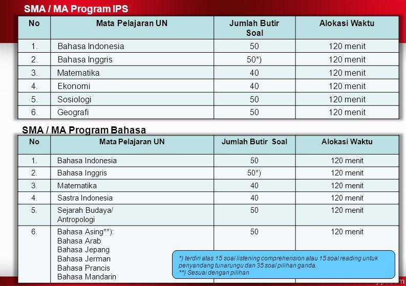 SMA / MA Program IPS SMA / MA Program Bahasa No Mata Pelajaran UN