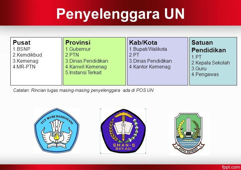 Penyelenggara UN Pusat Provinsi Kab/Kota Satuan Pendidikan 1.BSNP