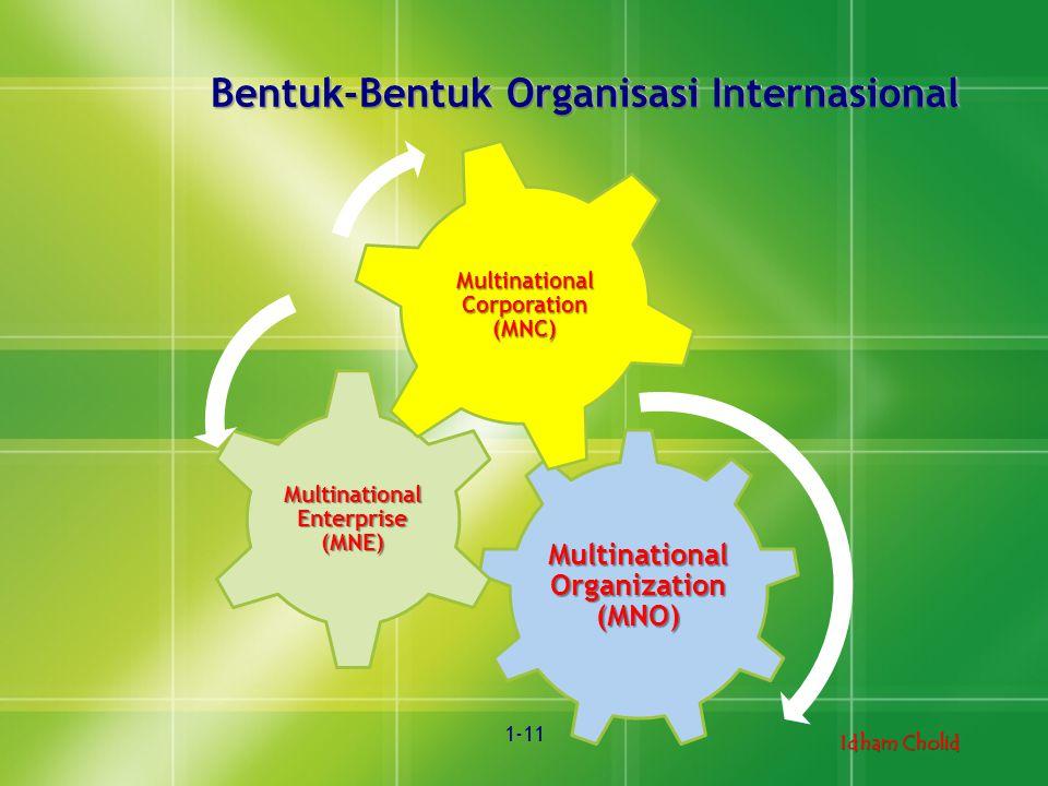 Bentuk-Bentuk Organisasi Internasional