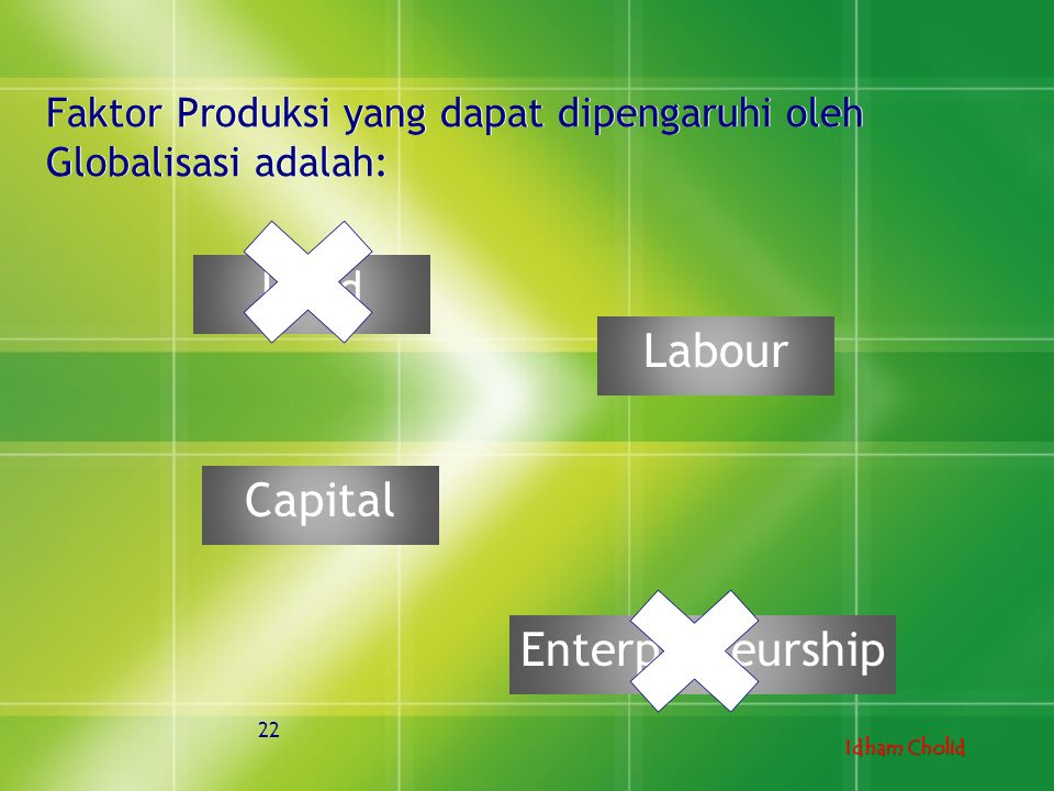 Faktor Produksi yang dapat dipengaruhi oleh Globalisasi adalah:
