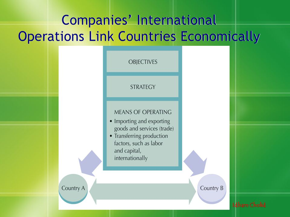 Companies' International Operations Link Countries Economically