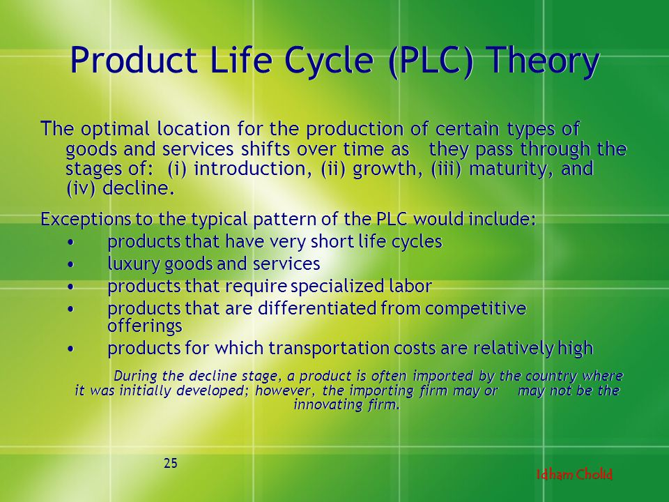 Product Life Cycle (PLC) Theory