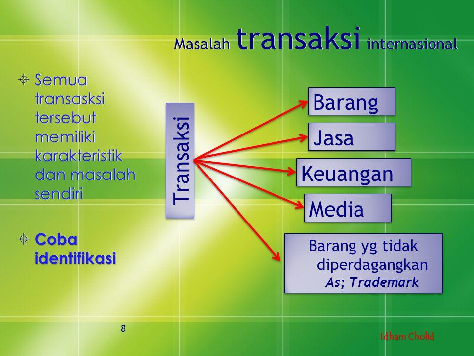 Masalah transaksi internasional