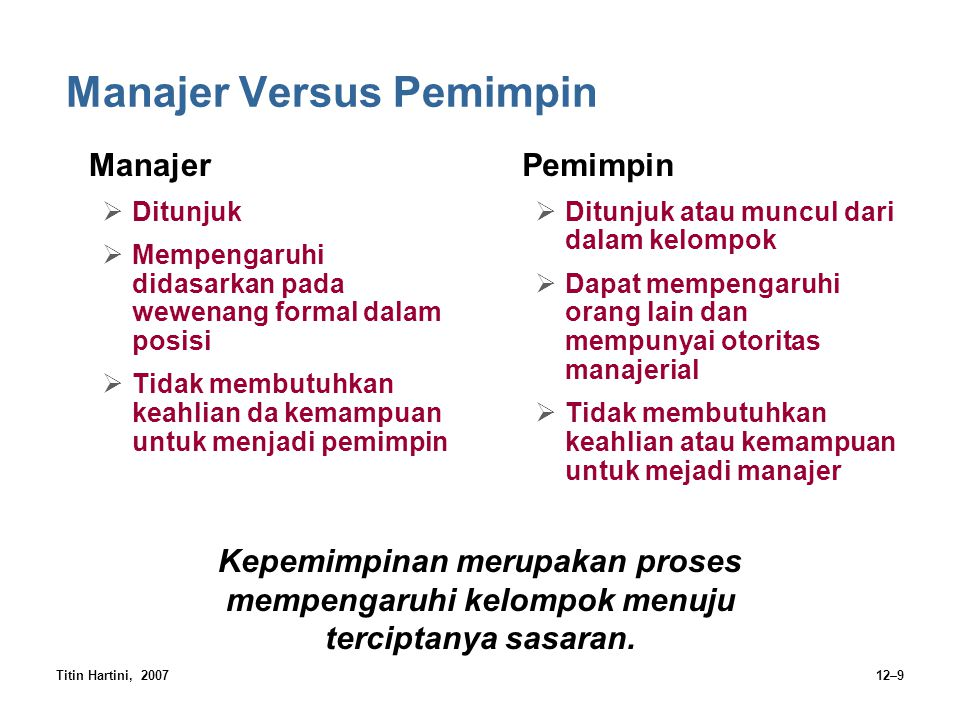 Manajer Versus Pemimpin