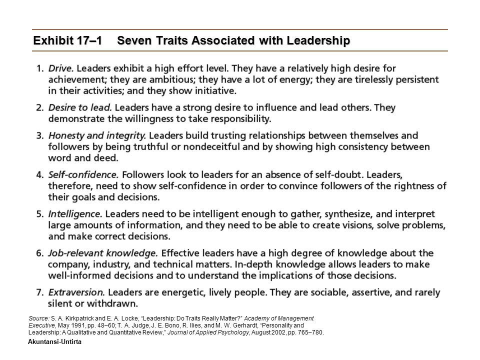Exhibit 17–1 Seven Traits Associated with Leadership