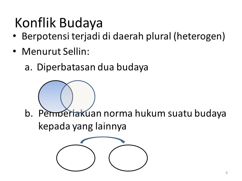 Konflik Budaya Berpotensi terjadi di daerah plural (heterogen)