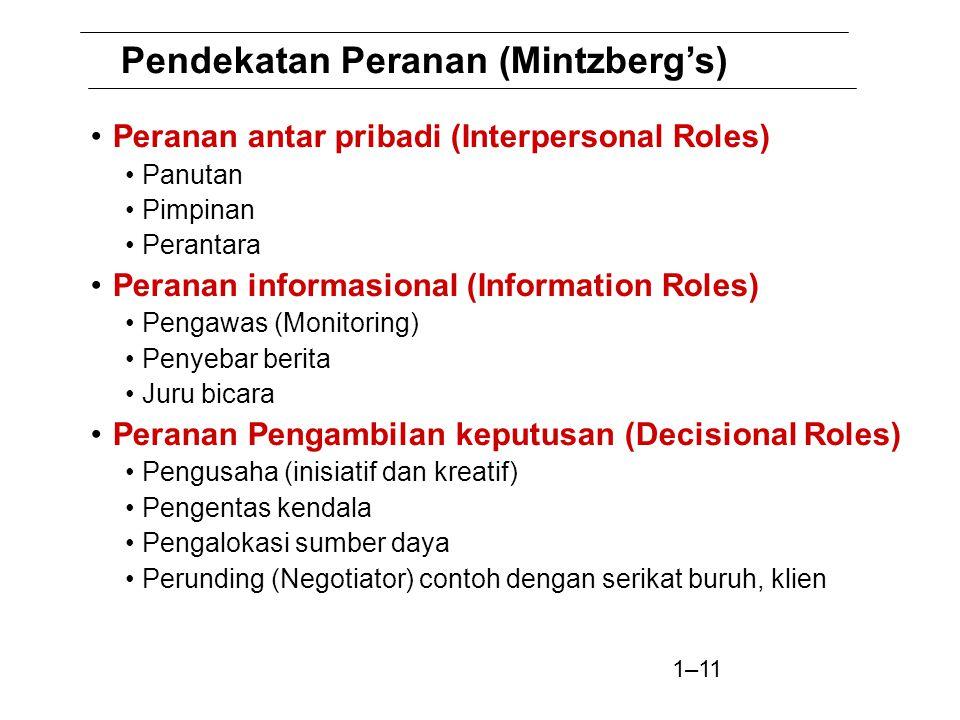 Pendekatan Peranan (Mintzberg's)