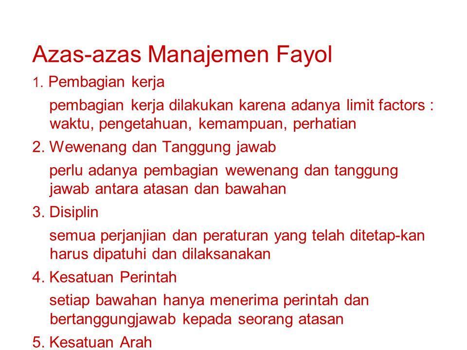 Azas-azas Manajemen Fayol