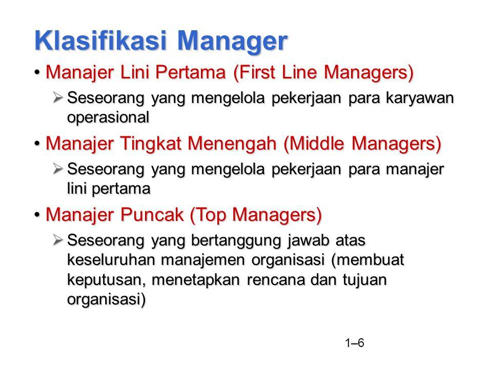 Klasifikasi Manager Manajer Lini Pertama (First Line Managers)