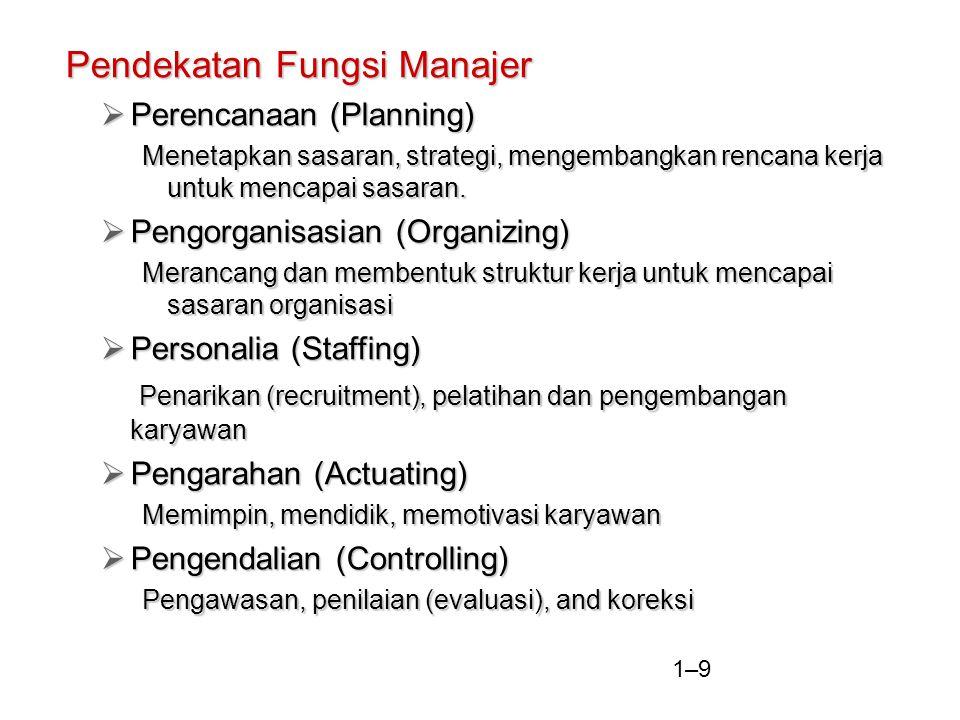 Pendekatan Fungsi Manajer