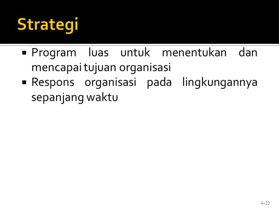 Strategi Program luas untuk menentukan dan mencapai tujuan organisasi