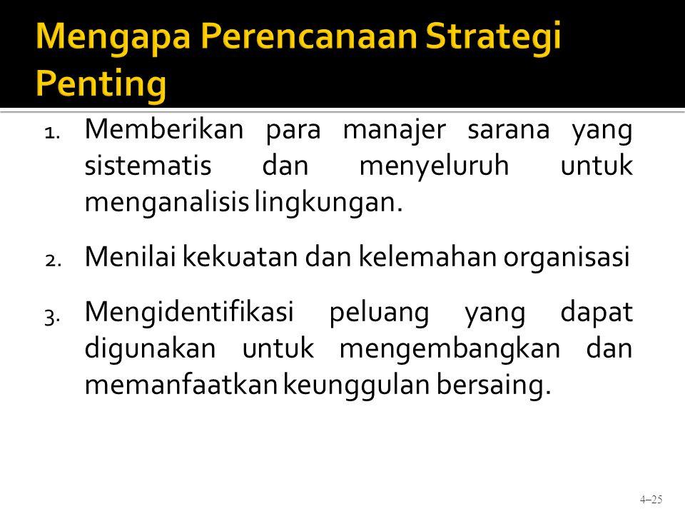 Mengapa Perencanaan Strategi Penting