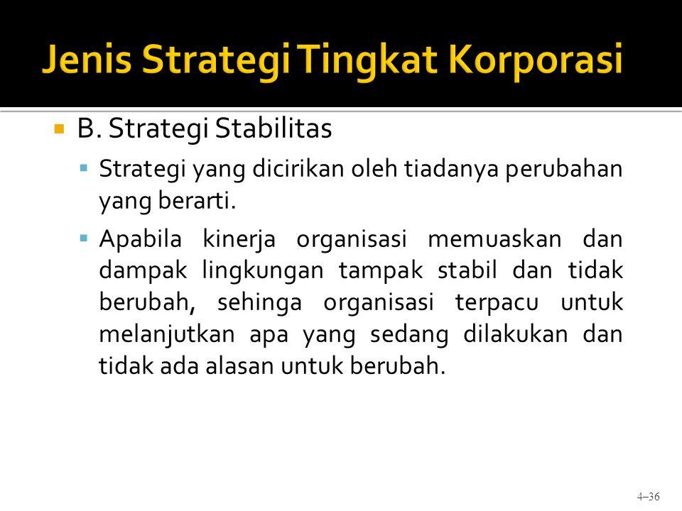 Jenis Strategi Tingkat Korporasi