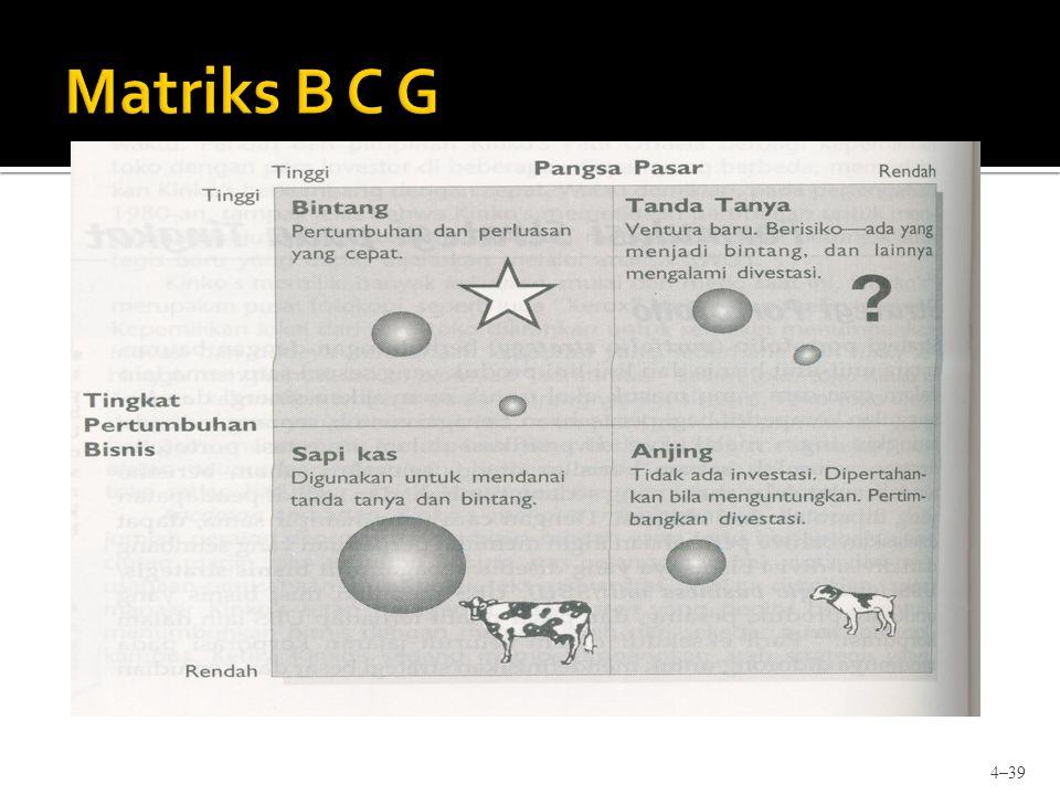 Matriks B C G