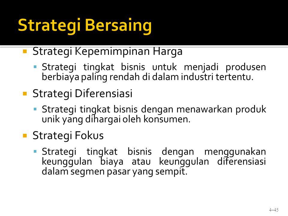 Strategi Bersaing Strategi Kepemimpinan Harga Strategi Diferensiasi