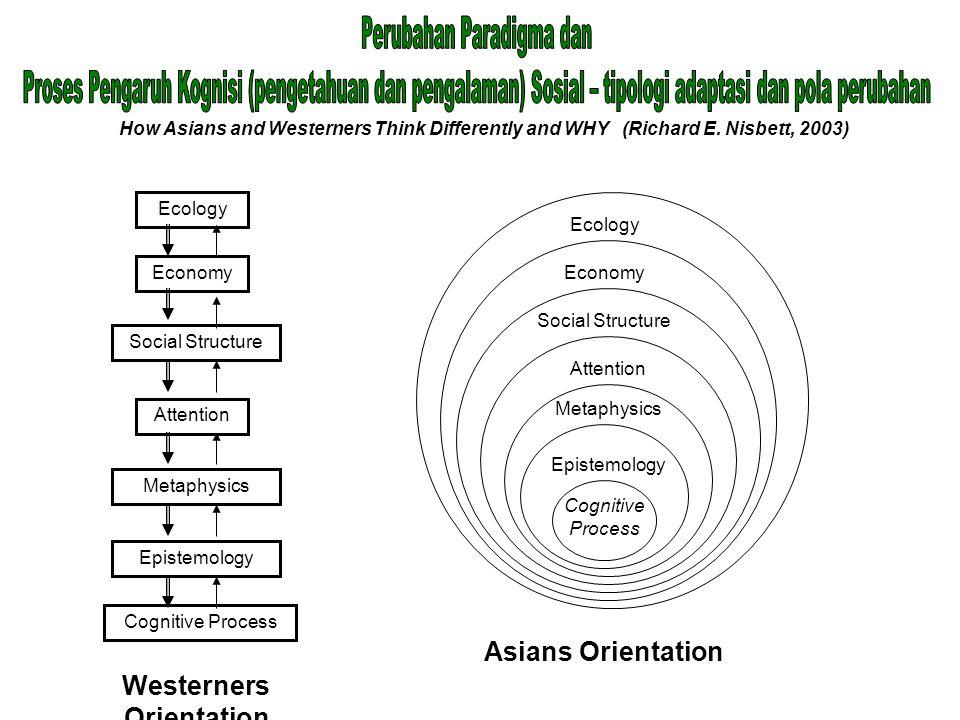 Westerners Orientation