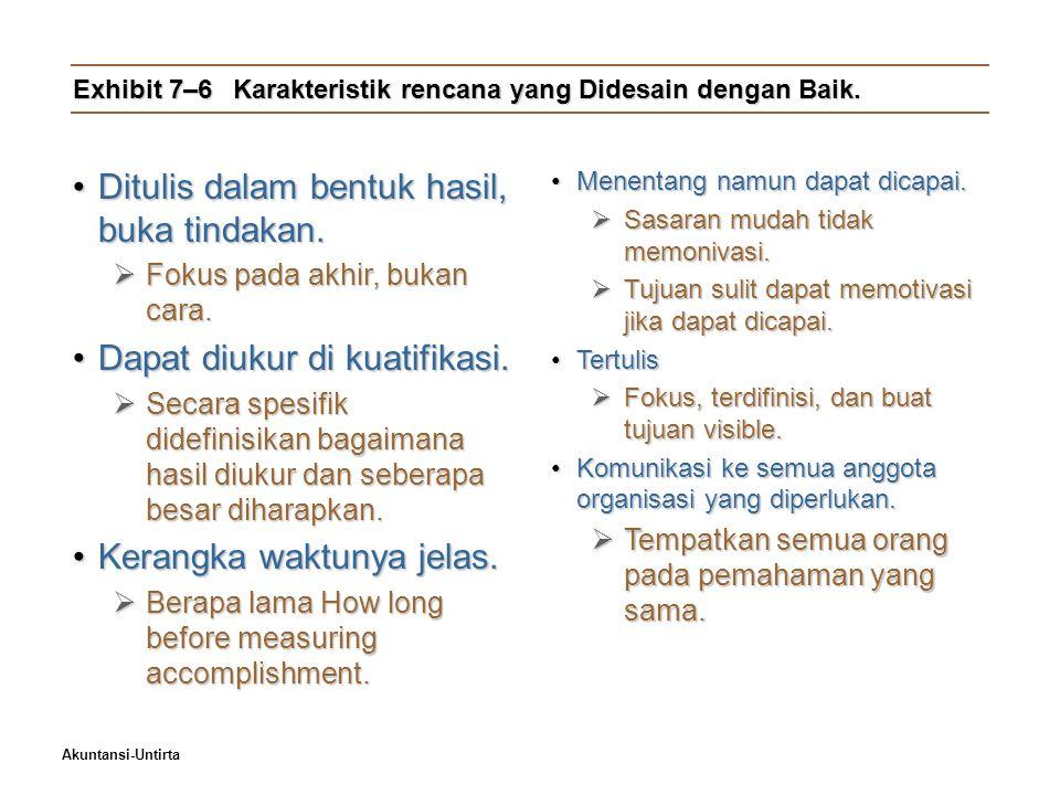 Exhibit 7–6 Karakteristik rencana yang Didesain dengan Baik.
