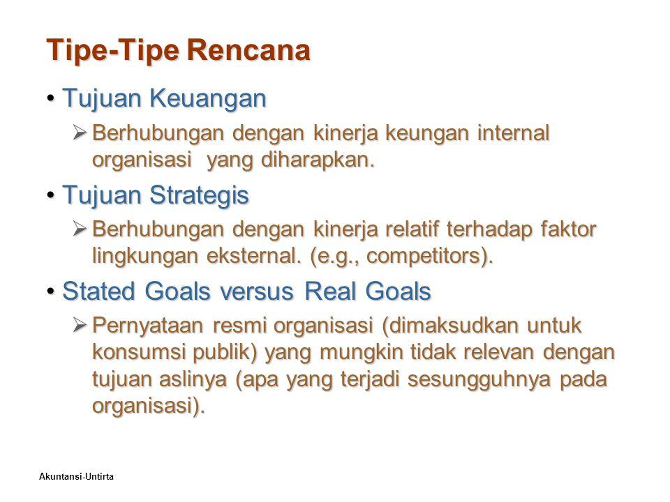 Tipe-Tipe Rencana Tujuan Keuangan Tujuan Strategis