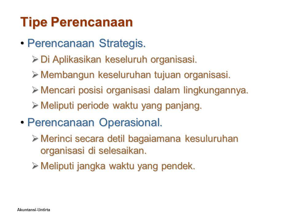 Tipe Perencanaan Perencanaan Strategis. Perencanaan Operasional.