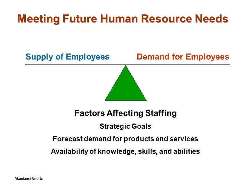 Meeting Future Human Resource Needs