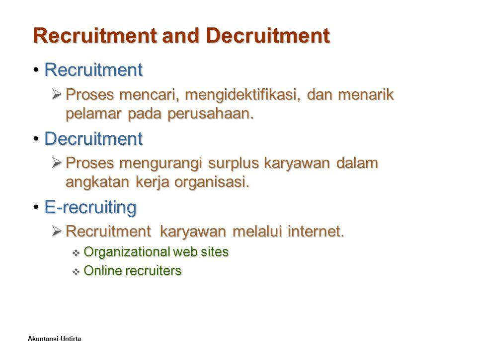 Recruitment and Decruitment