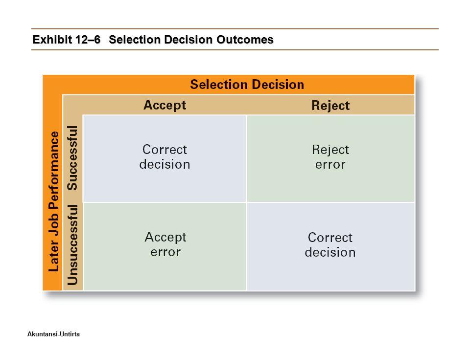 Exhibit 12–6 Selection Decision Outcomes