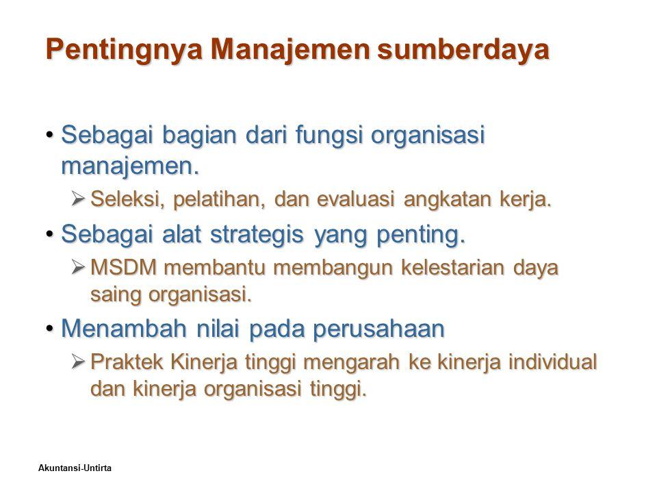 Pentingnya Manajemen sumberdaya