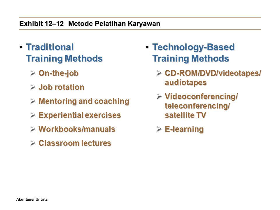 Exhibit 12–12 Metode Pelatihan Karyawan