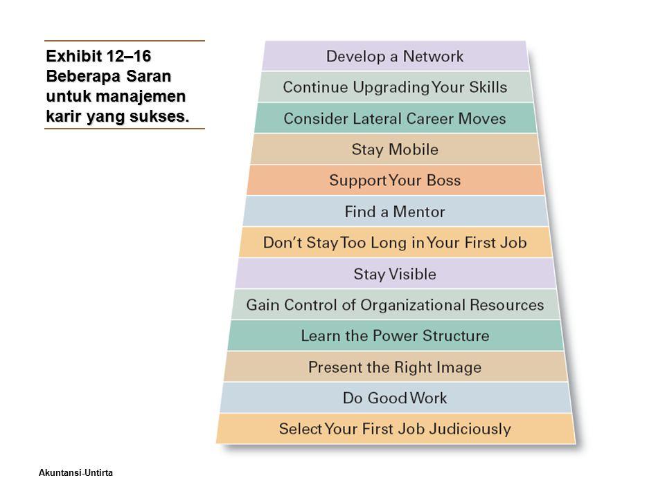 Exhibit 12–16 Beberapa Saran untuk manajemen karir yang sukses.