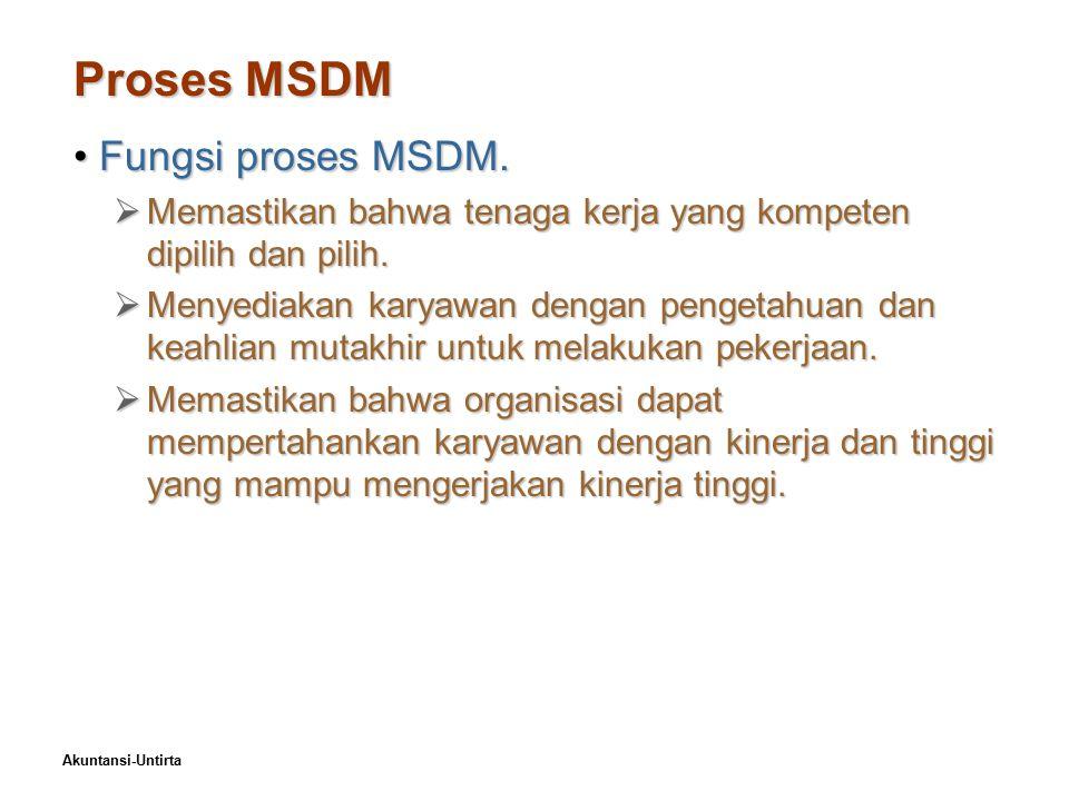 Proses MSDM Fungsi proses MSDM.