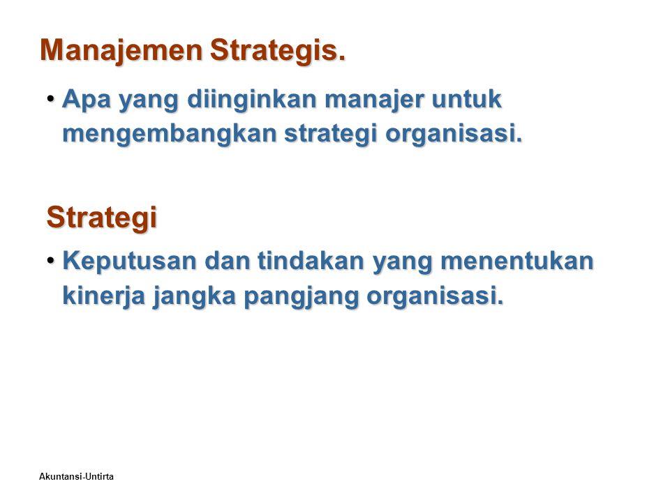 Manajemen Strategis. Strategi