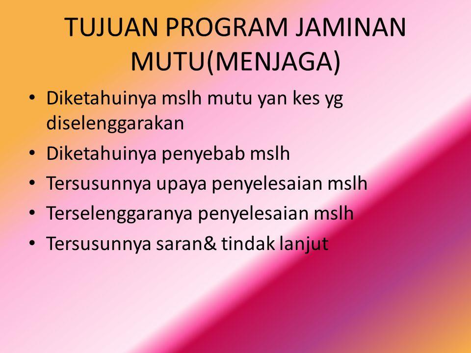 TUJUAN PROGRAM JAMINAN MUTU(MENJAGA)