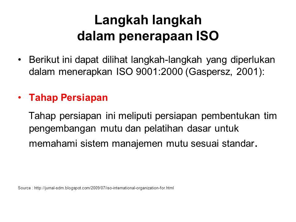 Langkah langkah dalam penerapaan ISO