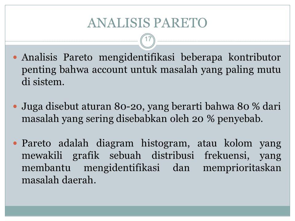 ANALISIS PARETO Analisis Pareto mengidentifikasi beberapa kontributor penting bahwa account untuk masalah yang paling mutu di sistem.