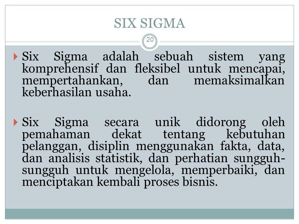 SIX SIGMA Six Sigma adalah sebuah sistem yang komprehensif dan fleksibel untuk mencapai, mempertahankan, dan memaksimalkan keberhasilan usaha.