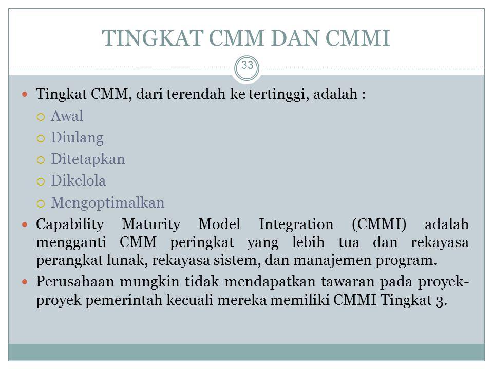 TINGKAT CMM DAN CMMI Tingkat CMM, dari terendah ke tertinggi, adalah :